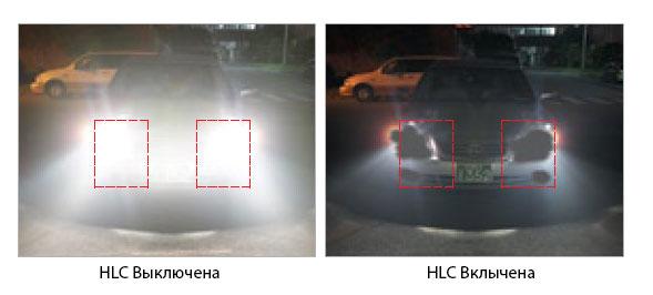 Компенсация яркой засветки (HLC)